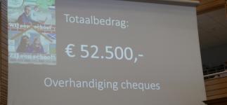 € 52.500 voor christelijk onderwijs in Schotland
